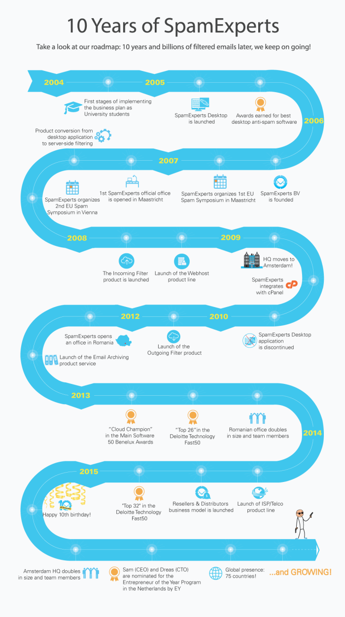 20150710_Infographic